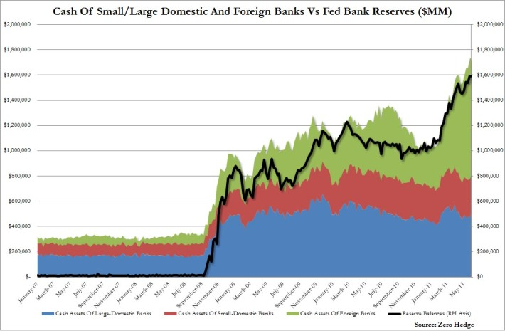 Cash at foreign banks 2_1